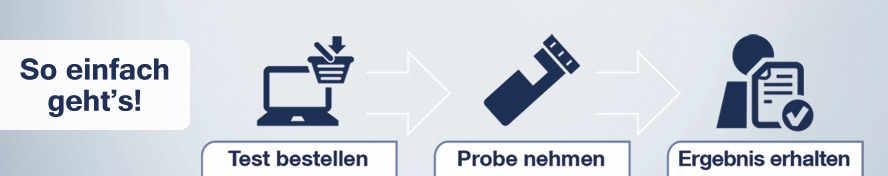 Mit diesen drei Schritten führen Sie schnell und einfach unseren Asbest Test durch: Test bestellen - Probe nehmen - Ergebnis erhalten.