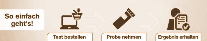 So einfach geht Ihre Analyse auf KMF: Test bestellen - Probe nehmen - Ergebnis erhalten!