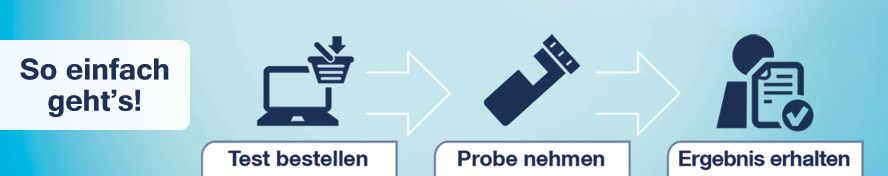 Mit diesen drei Schritten führen Sie schnell und einfach die Luftanalyse Wohnraum + Screening durch: Test bestellen - Probe nehmen - Ergebnis erhalten.